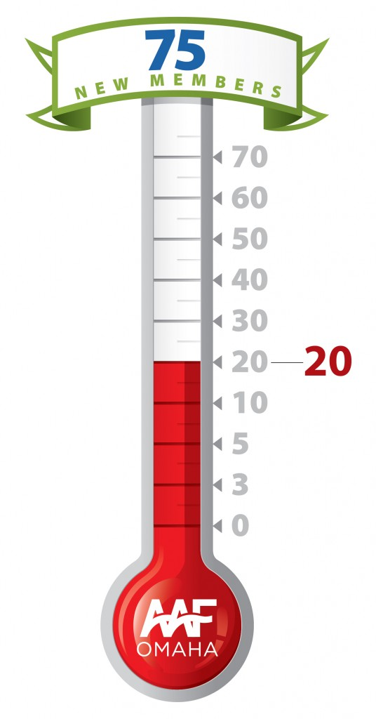AAF Goal Thermometer_Chart